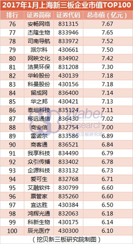 苏州外资企业黄页_上海外资企业名单?-上海外资企业名录