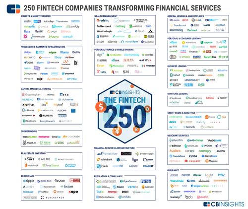 与国际金融科技齐驱富途证券荣登世界Fintech250强