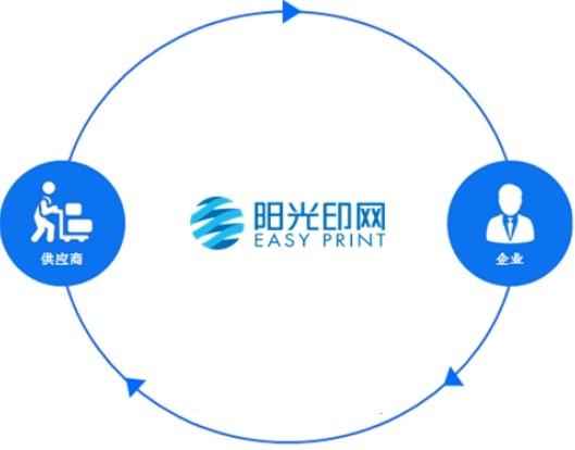 能让供应商客户,客户供应商,这个平台的生态有意思了!