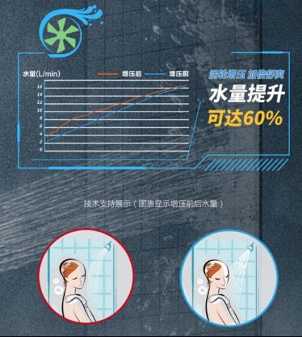 SAKURA樱花热水器涡轮增压超大水量
