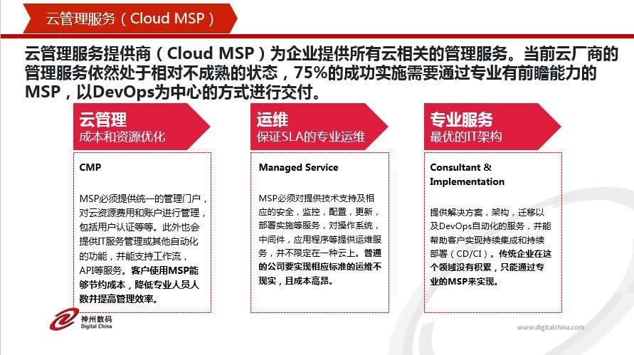 全面云化时代的探索和创新神州数码定义中国云MSP之路