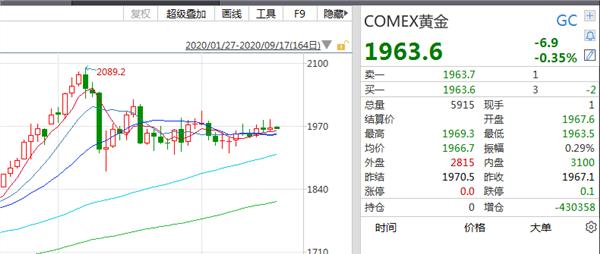 COMEX黄金.png