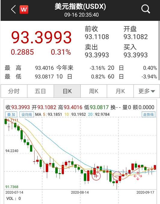 美元指数.png