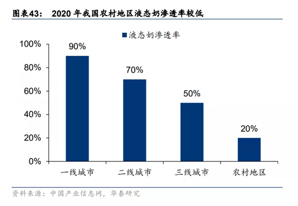 伊利股份:行稳致远的乳业巨轮,净利大增42%能否持续?