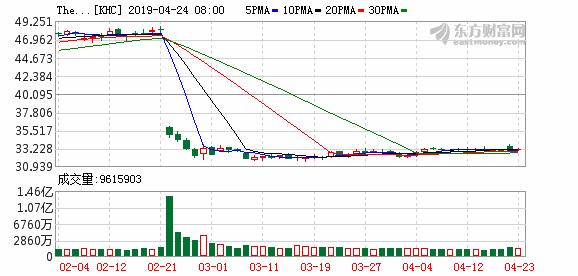 K图 khc_31