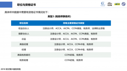 郑州财税金融职业学院_中国2018财税收入