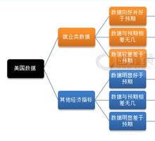 影响近期和未来贵金属市场的三个基本面