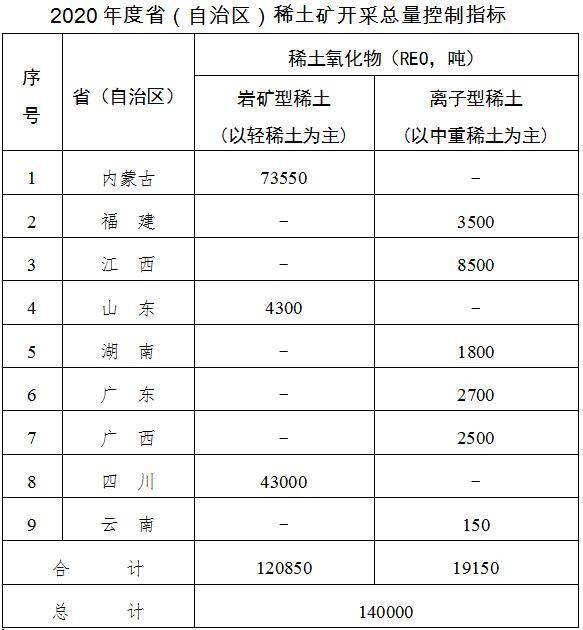 http://i.ssimg.cn/ssupload/2021/01/11/1eaf9d889c1549199bc73ef85d69c734.png