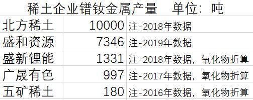 http://i.ssimg.cn/ssupload/2021/01/11/d19ceaf8b10043849e270dfbf2f93c02.png
