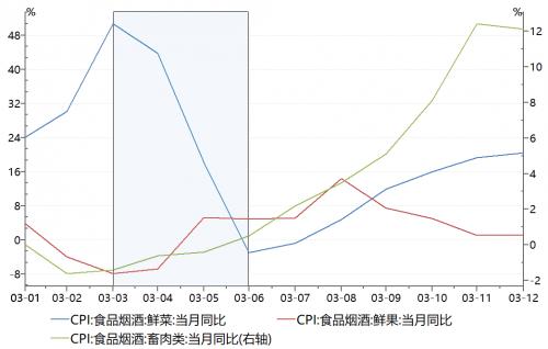 2020年 gdp_中山证券 预计2020年GDP增速为5.1 5.6