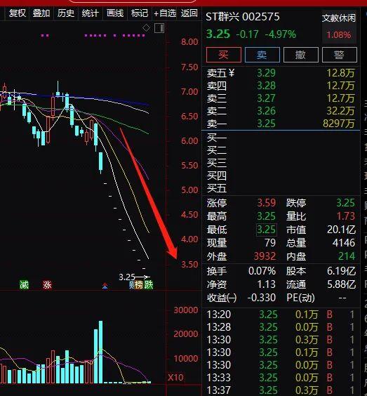 """<b>[在线股票开户]这家公司连续10个""""一字""""跌停,</b>"""