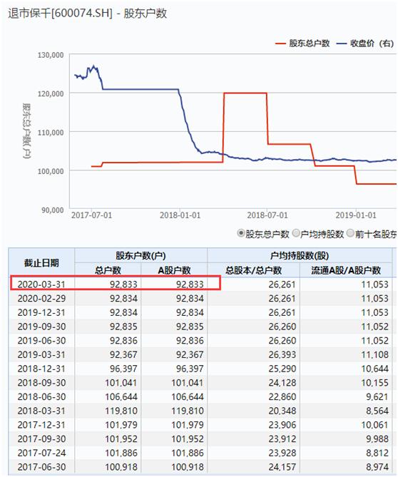 """<b>[股市早评]30元股价跌至0.17元,A股再无""""保千里</b>"""