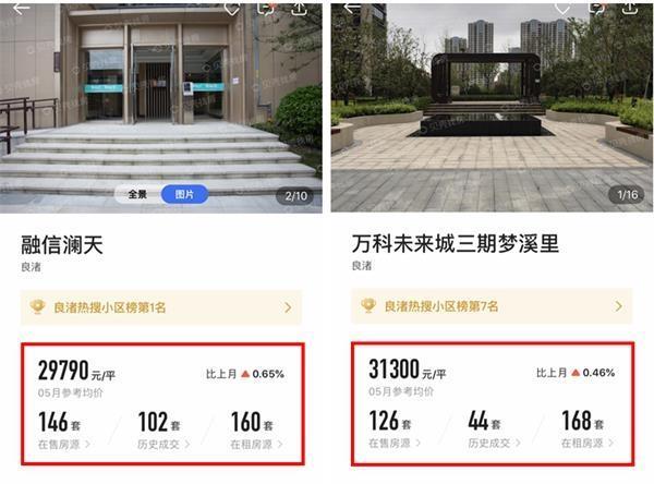杭州万人摇号买房B面:刚需十几次未中 投资客套现百万离场