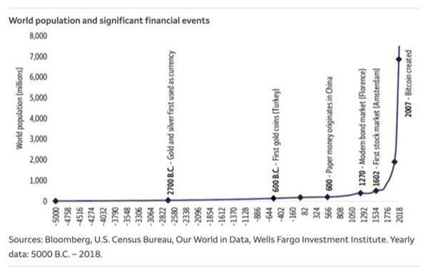 今年黄金飙升指向一更大问题?投行:金价未来恐进一步上扬