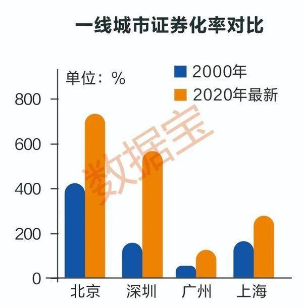 深圳40年,这些硬核数据你可能不知道