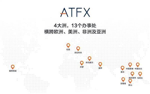 ATFX欧洲市场再添新彩,波兰办事处正式成立!