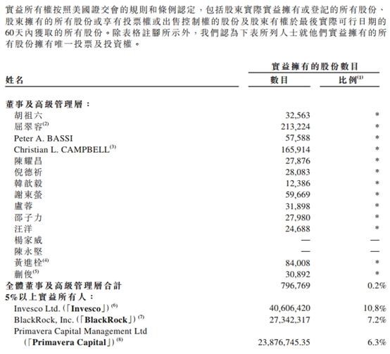 """开店10000家!中国""""餐饮巨无霸""""今日挂牌上市 暗盘先跌为敬..."""