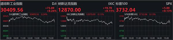 中国股市继续疯狂!Bilibili在不到一年的时间里暴涨400% 百度一夜之间暴涨550亿 拼多多'碾压'了美团……
