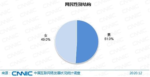 """中老年人越来越爱上网?中国有2.6亿""""银发网民"""""""