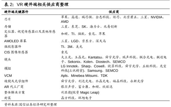 华为重磅峰会来袭:概念股异动 图解产业链全名单