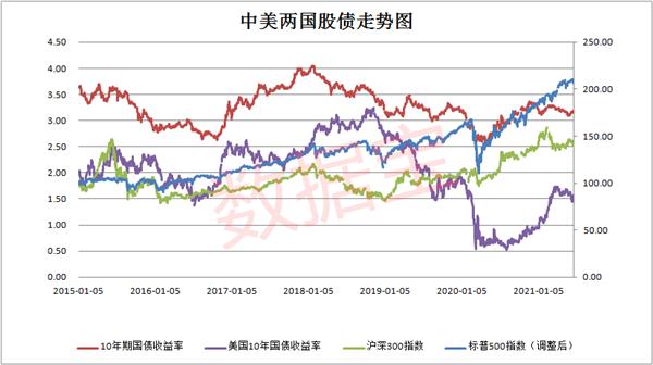 半数大债主抛售美国国债,中国持有占比创近10年新低!全球货币政策或迎拐点,黄金短线急跌,A股后市如何走