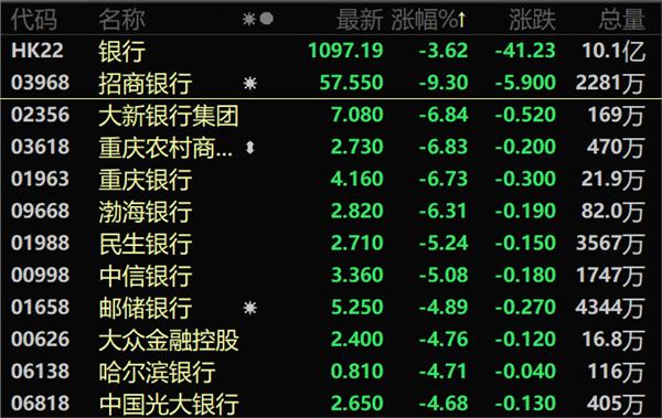 """恒指重挫近千点,A50指数大跌近4%!印度股市20年涨21倍,蒙古有矿,股市一年翻倍!谁将是A股下一个""""20倍牛"""""""