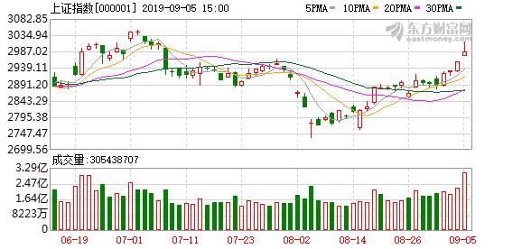 湘财证券:券商井喷传递什么重磅信号?