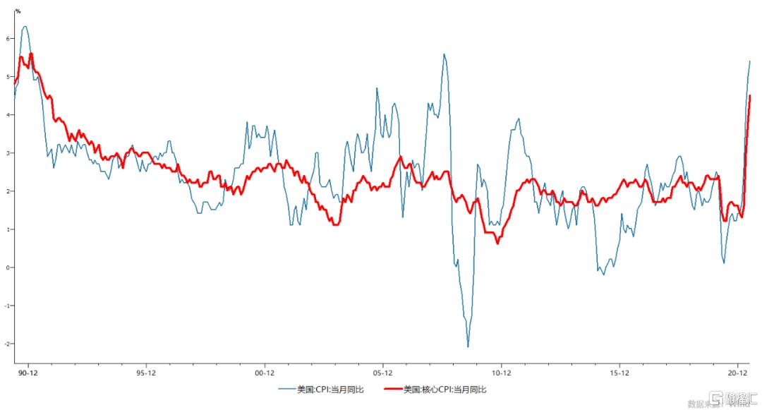赵建:若金融海啸再来,美联储们是否还能力挽狂澜?