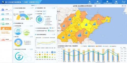 中科宇图承建的第二次全国污染源普查项目完美收官!
