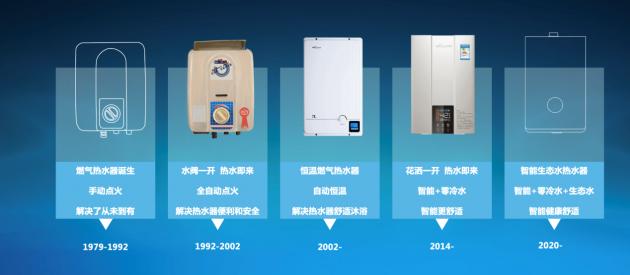 """高端热水器市场重新洗牌,万和""""颁芙""""自带滤净热水器强势登场"""