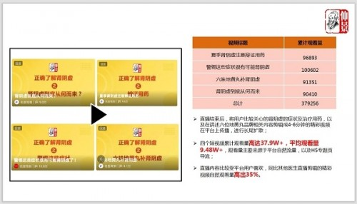 2020Y2Y品牌年轻节神仙打架,仲景宛西制药斩获品牌营销实战金奖