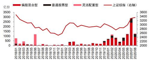 北京和众汇富:挖掘绩优股,拥抱确定性