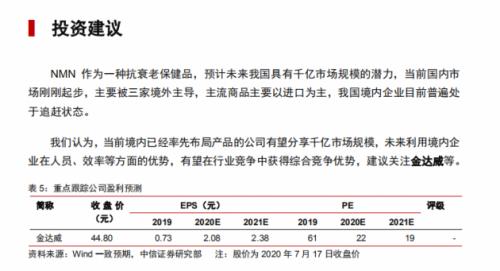 长江商学院都在送的金达威NMN 现货疯抢中!