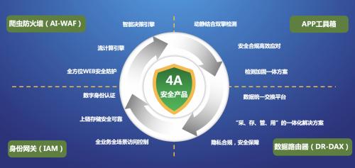 【网络安全宣传周】通付盾信息技术应用创新篇