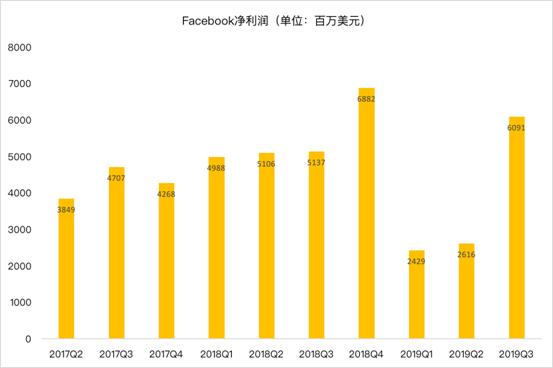 /Users/qianwenli/Desktop/净利润.png
