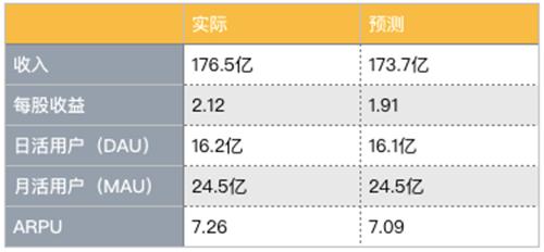 /Users/qianwenli/Desktop/屏幕快照 2019-10-31 上午8.57.05.png